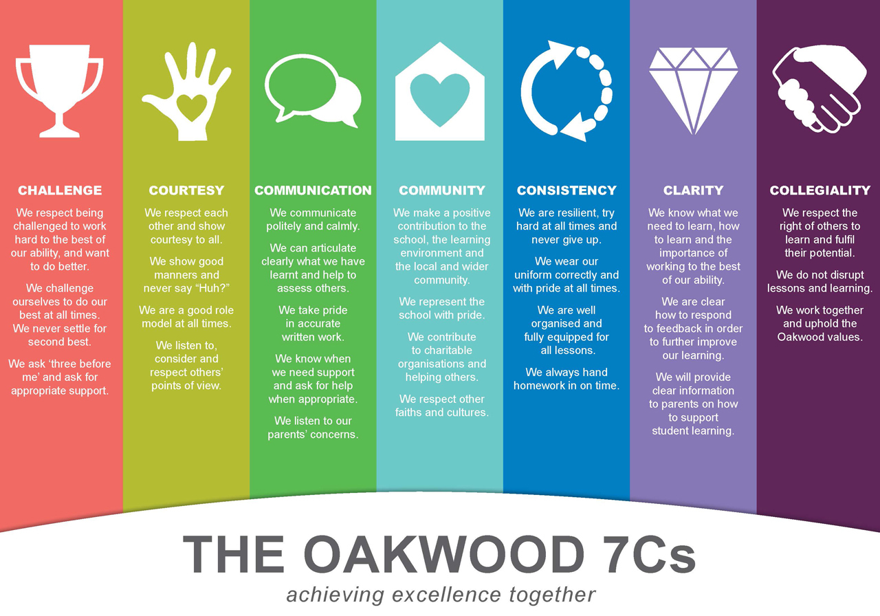 Oakwood   Vision